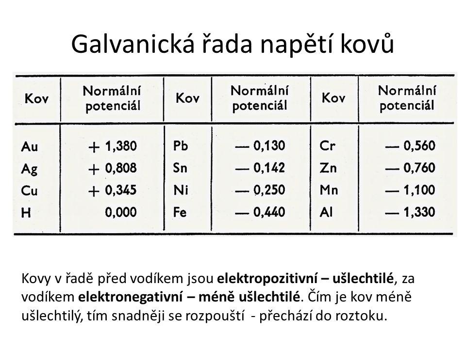 Galvanická řada napětí kovů