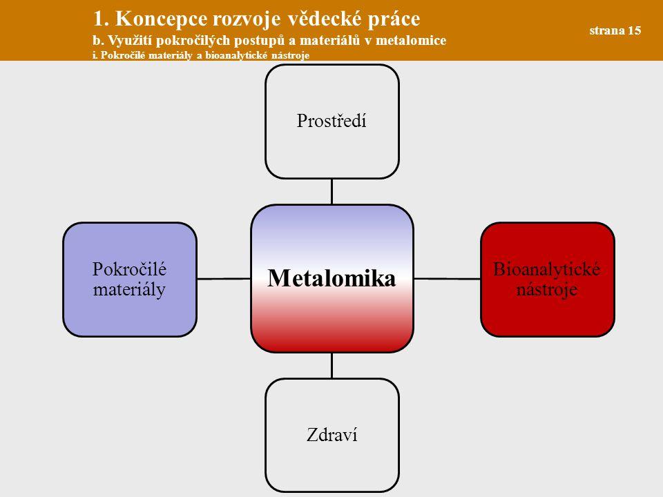 Bioanalytické nástroje