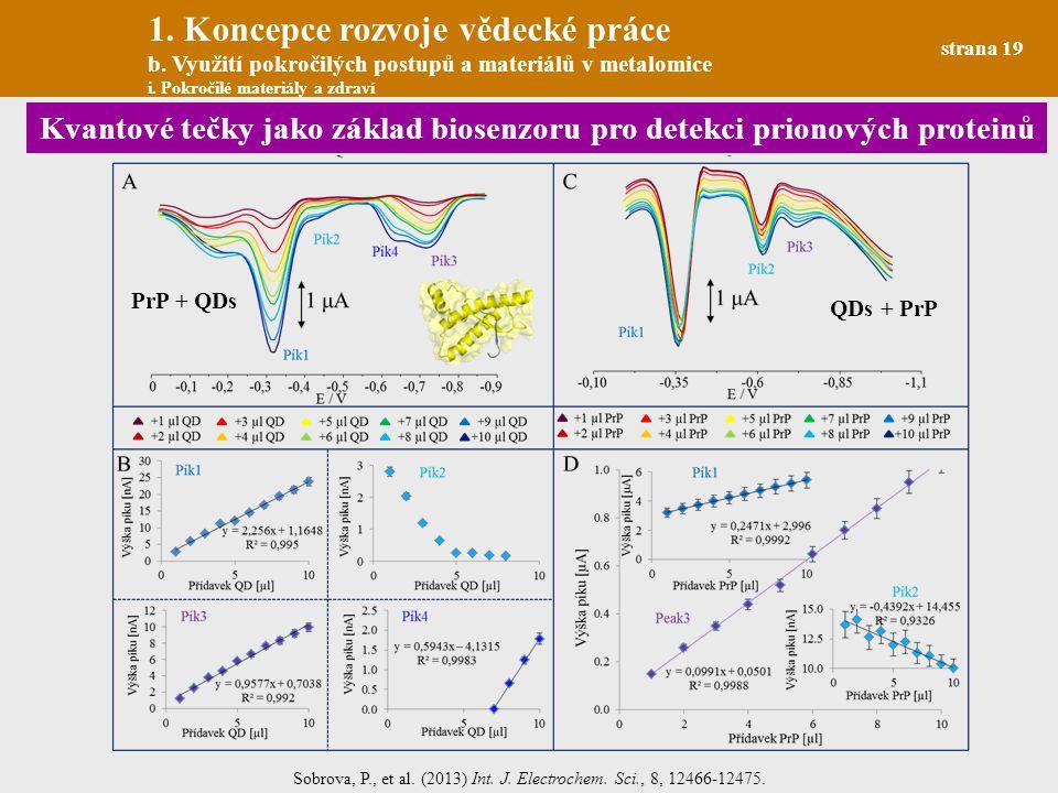 Kvantové tečky jako základ biosenzoru pro detekci prionových proteinů