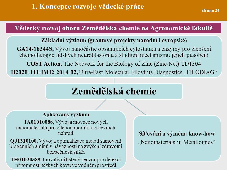 Vědecký rozvoj oboru Zemědělská chemie na Agronomické fakultě