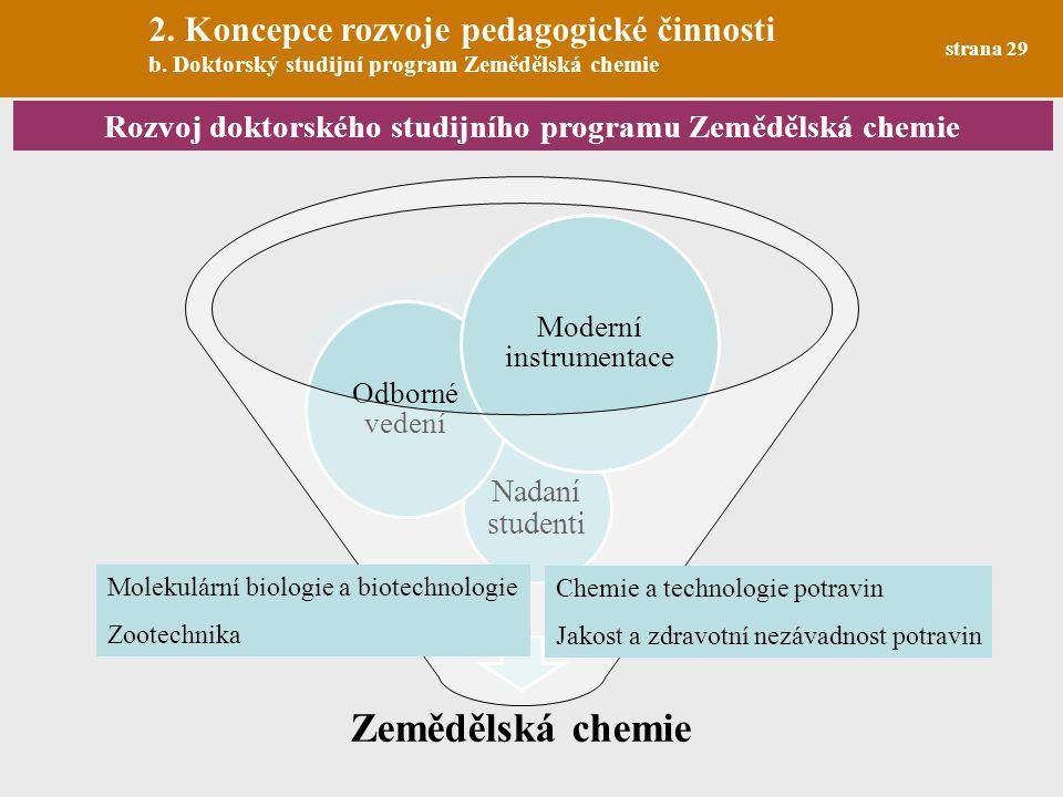 Rozvoj doktorského studijního programu Zemědělská chemie