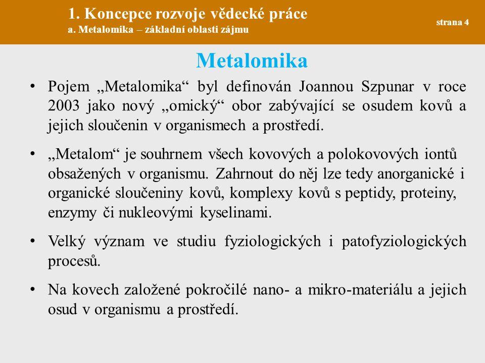 Metalomika 1. Koncepce rozvoje vědecké práce