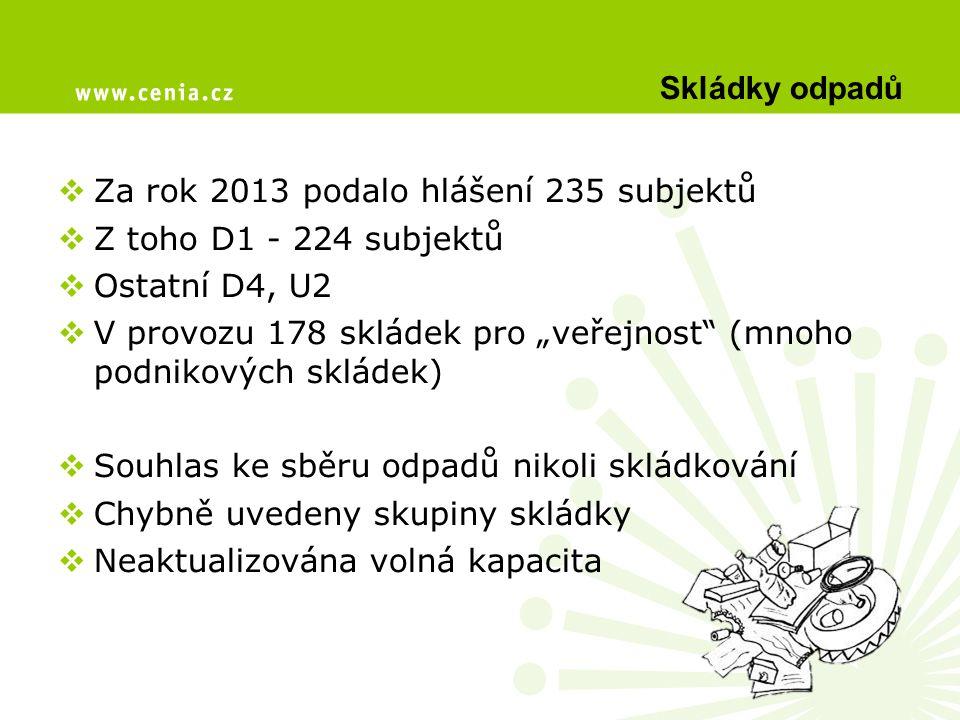Skládky odpadů Za rok 2013 podalo hlášení 235 subjektů. Z toho D1 - 224 subjektů. Ostatní D4, U2.