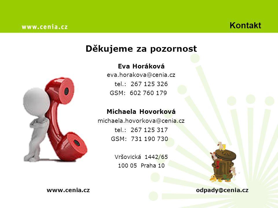 www.cenia.cz odpady@cenia.cz