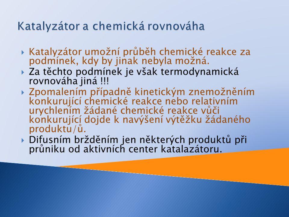 Katalyzátor a chemická rovnováha