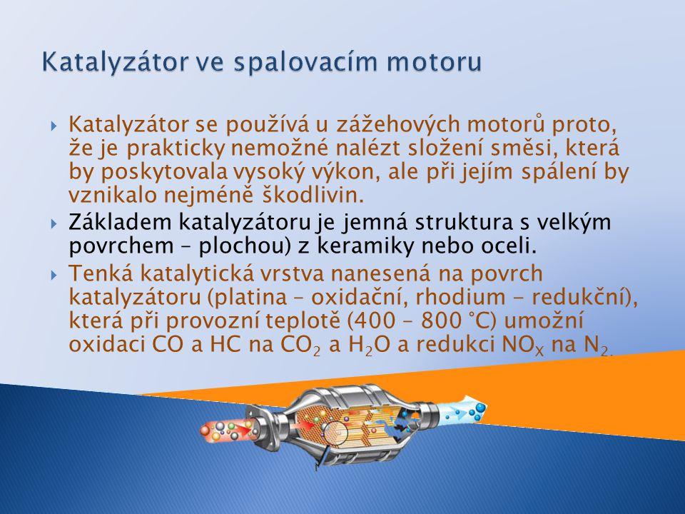 Katalyzátor ve spalovacím motoru