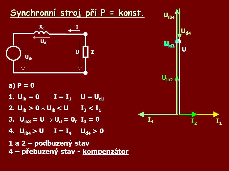Synchronní stroj při P = konst.