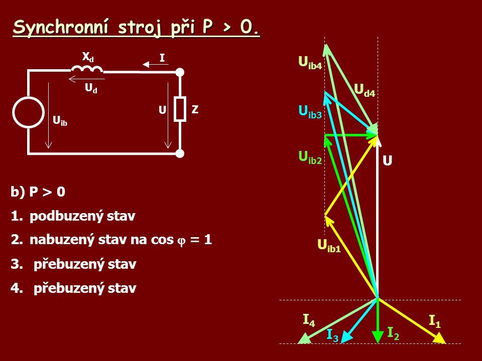 Synchronní stroj při P > 0.