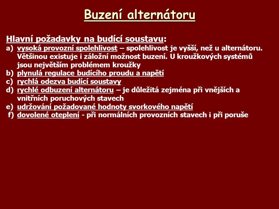 Buzení alternátoru Hlavní požadavky na budící soustavu: