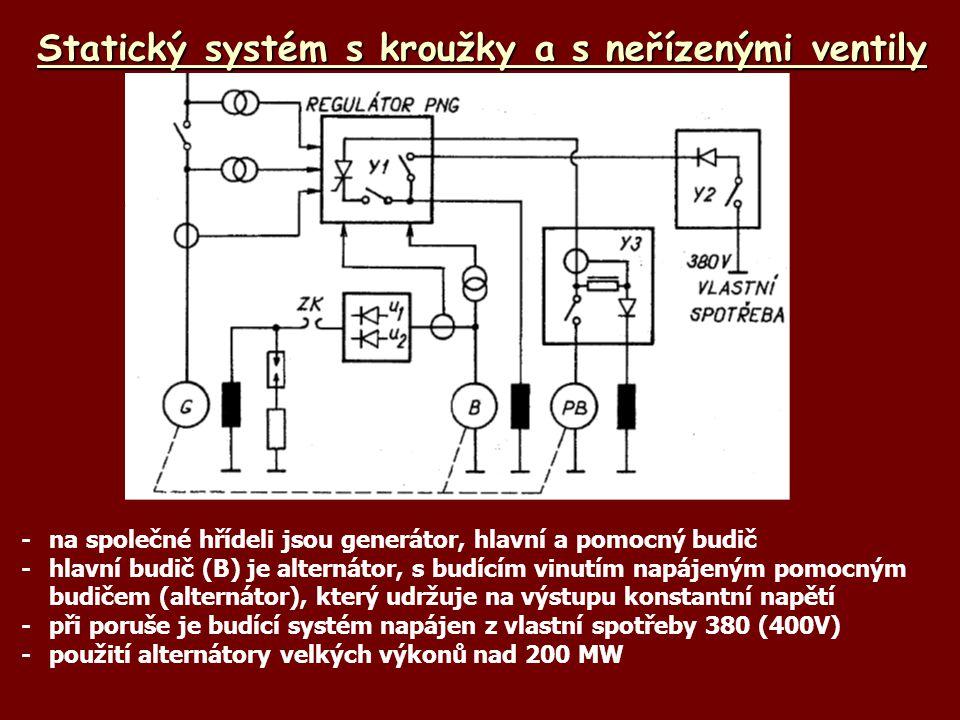 Statický systém s kroužky a s neřízenými ventily