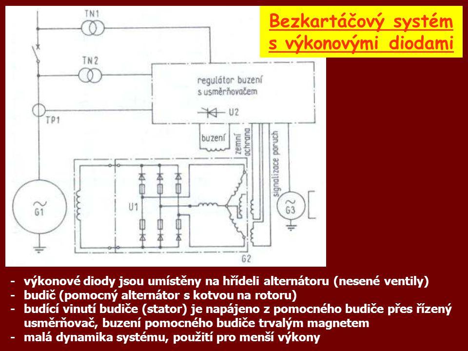Bezkartáčový systém s výkonovými diodami