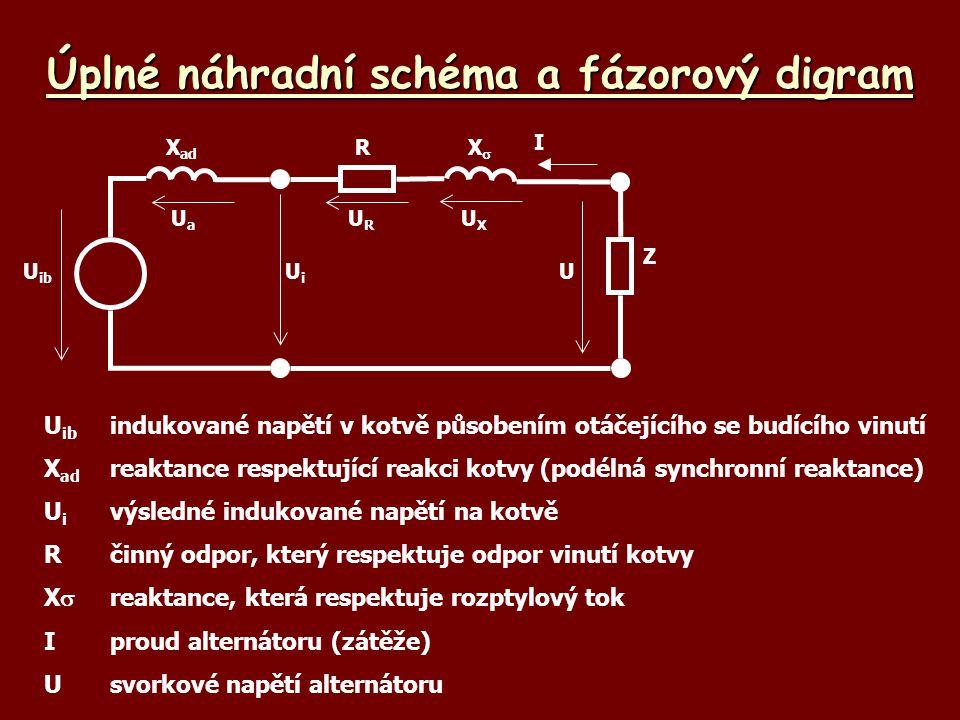 Úplné náhradní schéma a fázorový digram