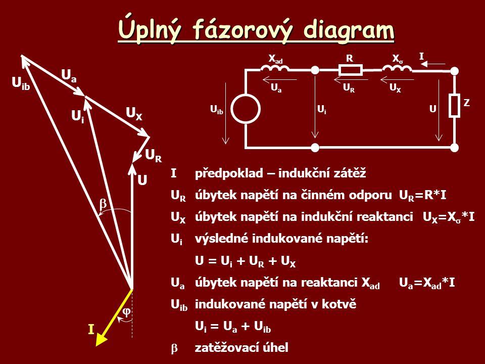 Úplný fázorový diagram