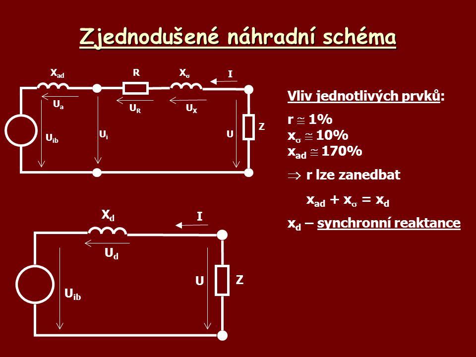 Zjednodušené náhradní schéma