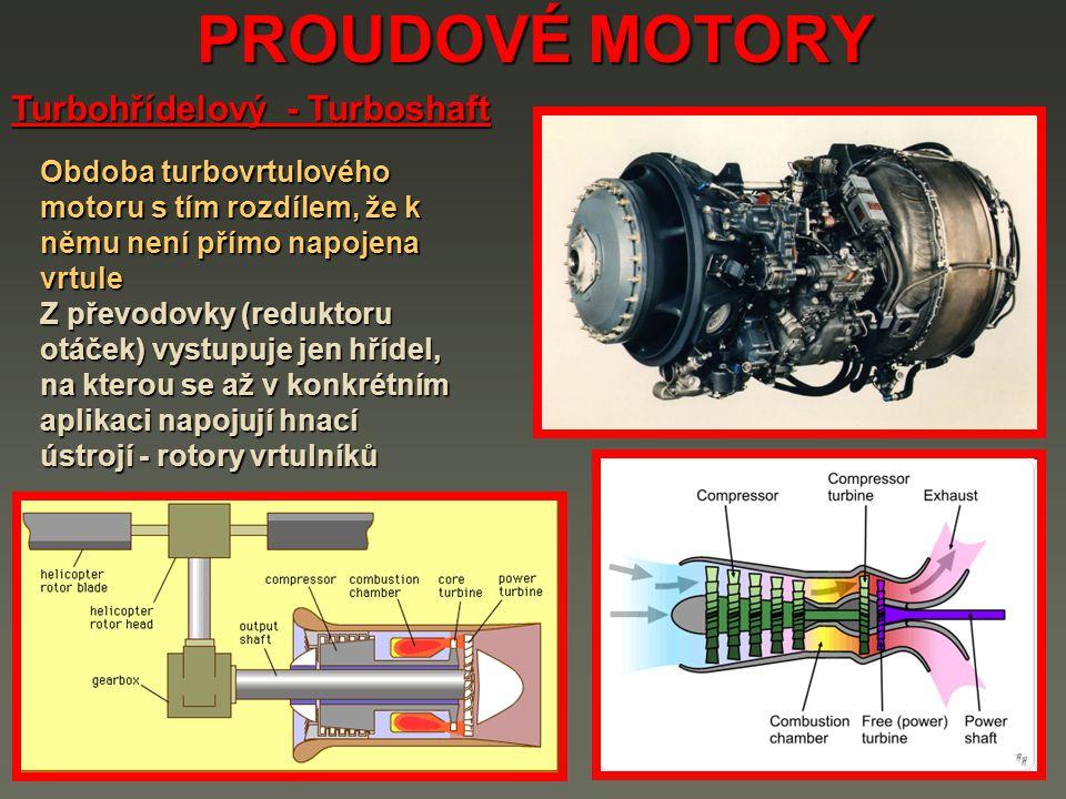 PROUDOVÉ MOTORY Turbohřídelový - Turboshaft
