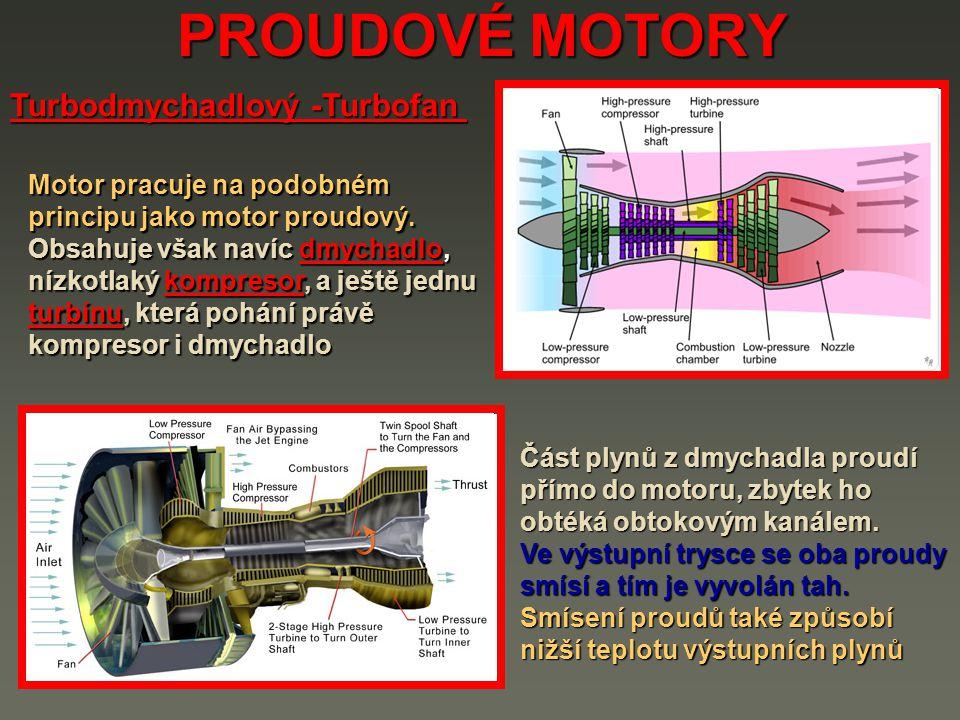 PROUDOVÉ MOTORY Turbodmychadlový -Turbofan