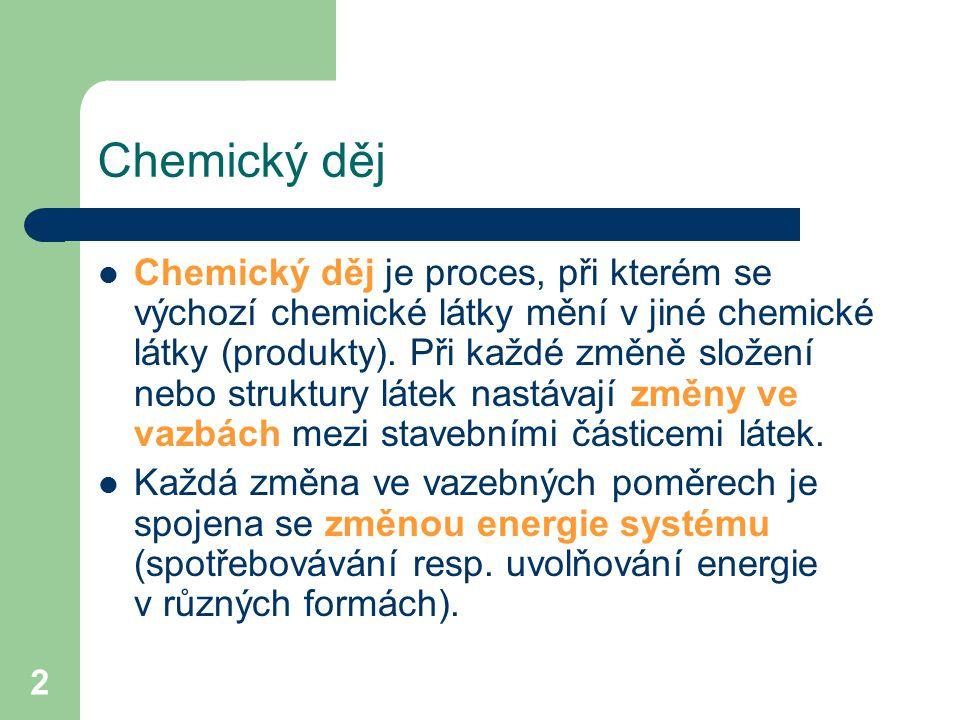 Chemický děj