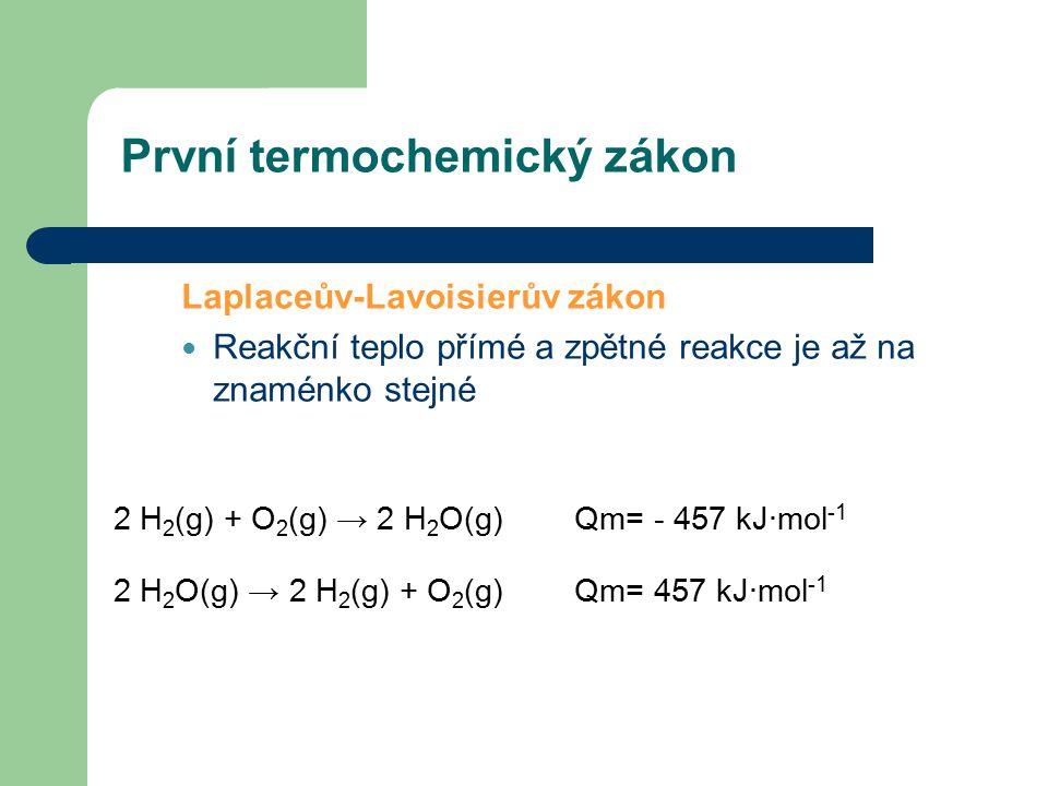 První termochemický zákon