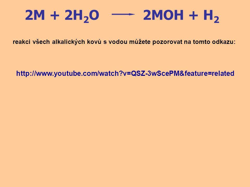 2M + 2H2O 2MOH + H2. reakci všech alkalických kovů s vodou můžete pozorovat na tomto odkazu: