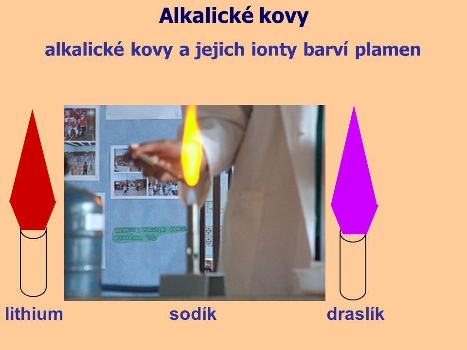 Alkalické kovy alkalické kovy a jejich ionty barví plamen lithium