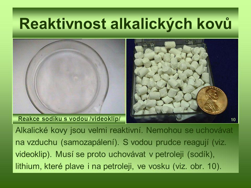Reaktivnost alkalických kovů