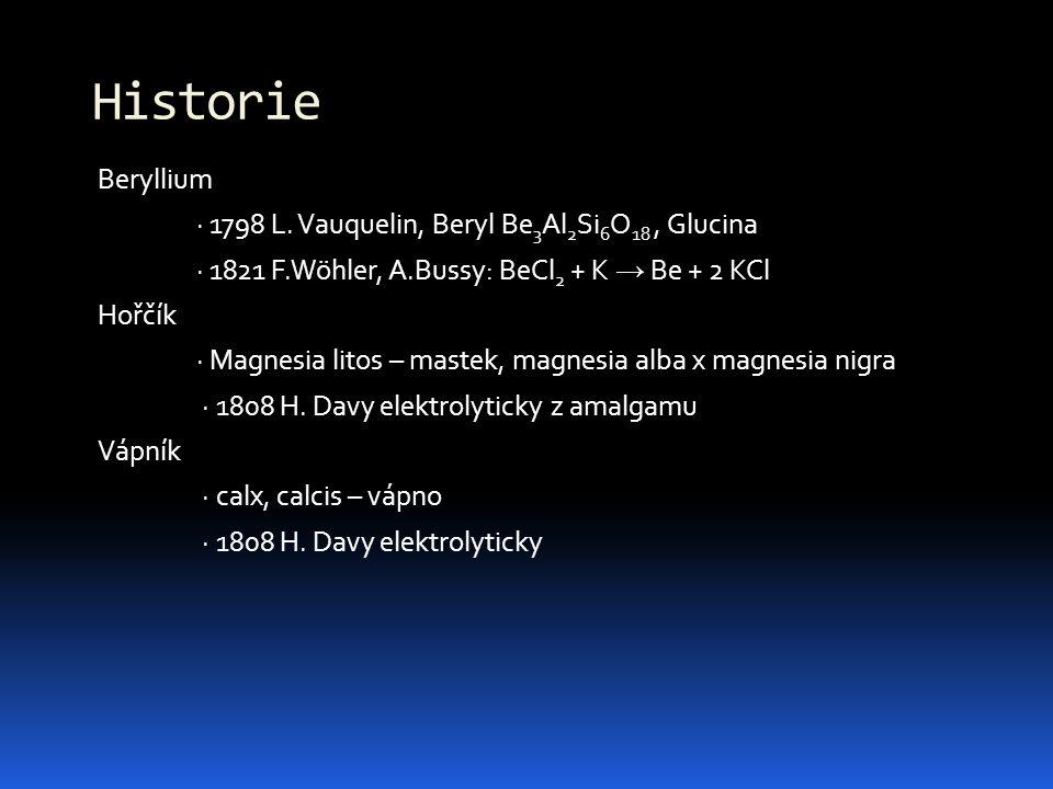 Historie Beryllium · 1798 L. Vauquelin, Beryl Be3Al2Si6O18 , Glucina