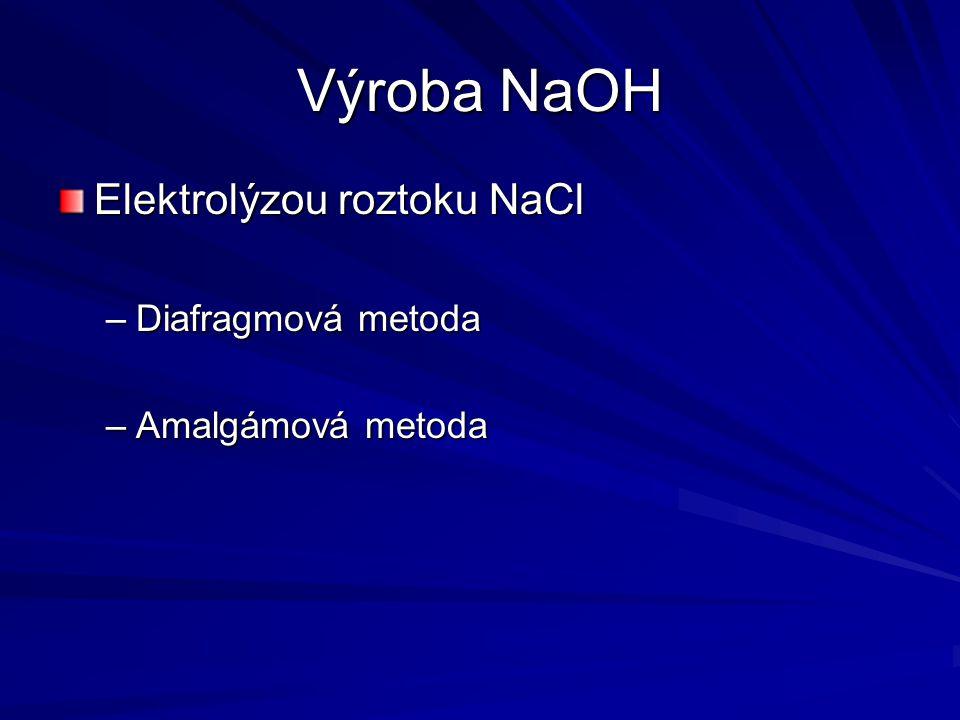 Výroba NaOH Elektrolýzou roztoku NaCl Diafragmová metoda