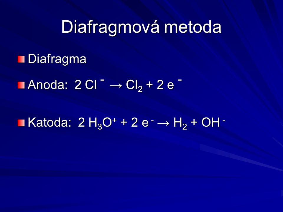 Diafragmová metoda Diafragma Anoda: 2 Cl - → Cl2 + 2 e -