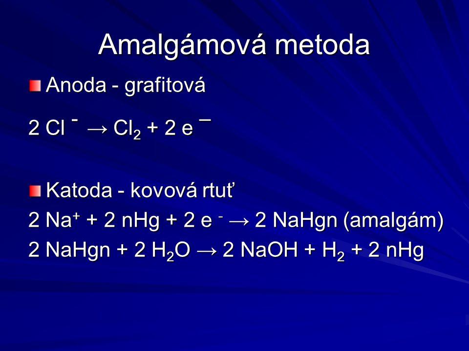 Amalgámová metoda Anoda - grafitová 2 Cl - → Cl2 + 2 e –
