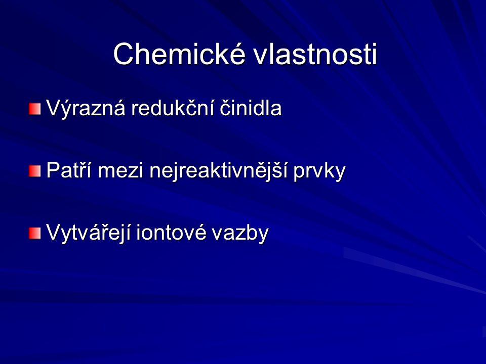 Chemické vlastnosti Výrazná redukční činidla