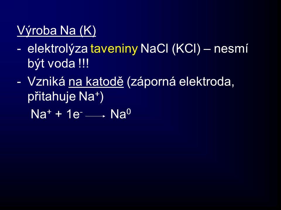 Výroba Na (K) elektrolýza taveniny NaCl (KCl) – nesmí být voda !!! Vzniká na katodě (záporná elektroda, přitahuje Na+)