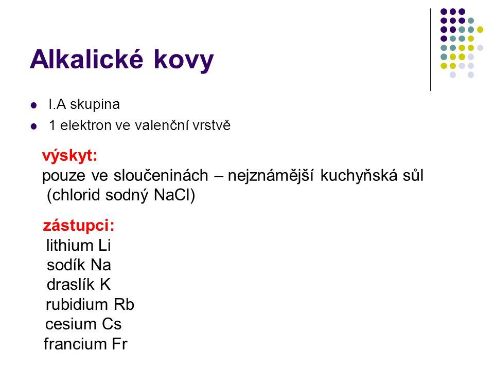 Alkalické kovy výskyt:
