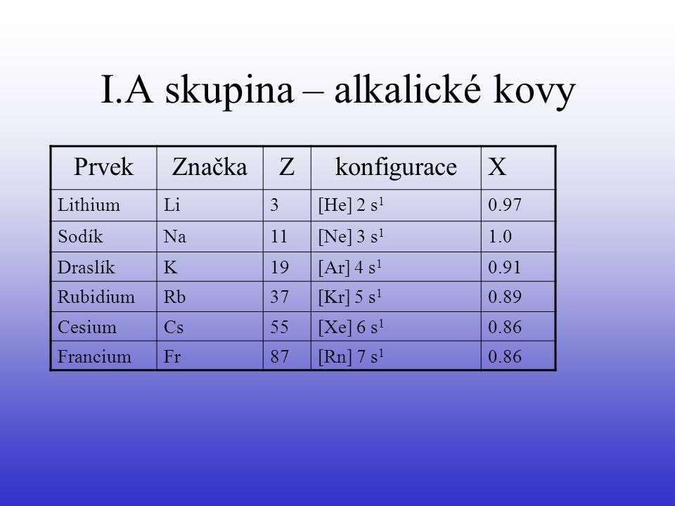 I.A skupina – alkalické kovy