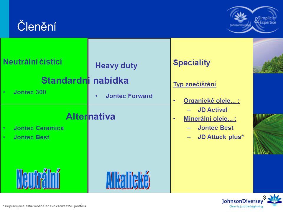 Neutrální Alkalické Členění Standardní nabídka Alternativa
