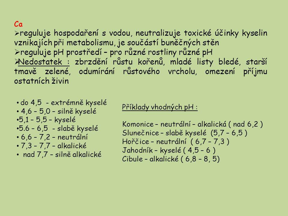 reguluje pH prostředí – pro různé rostliny různé pH
