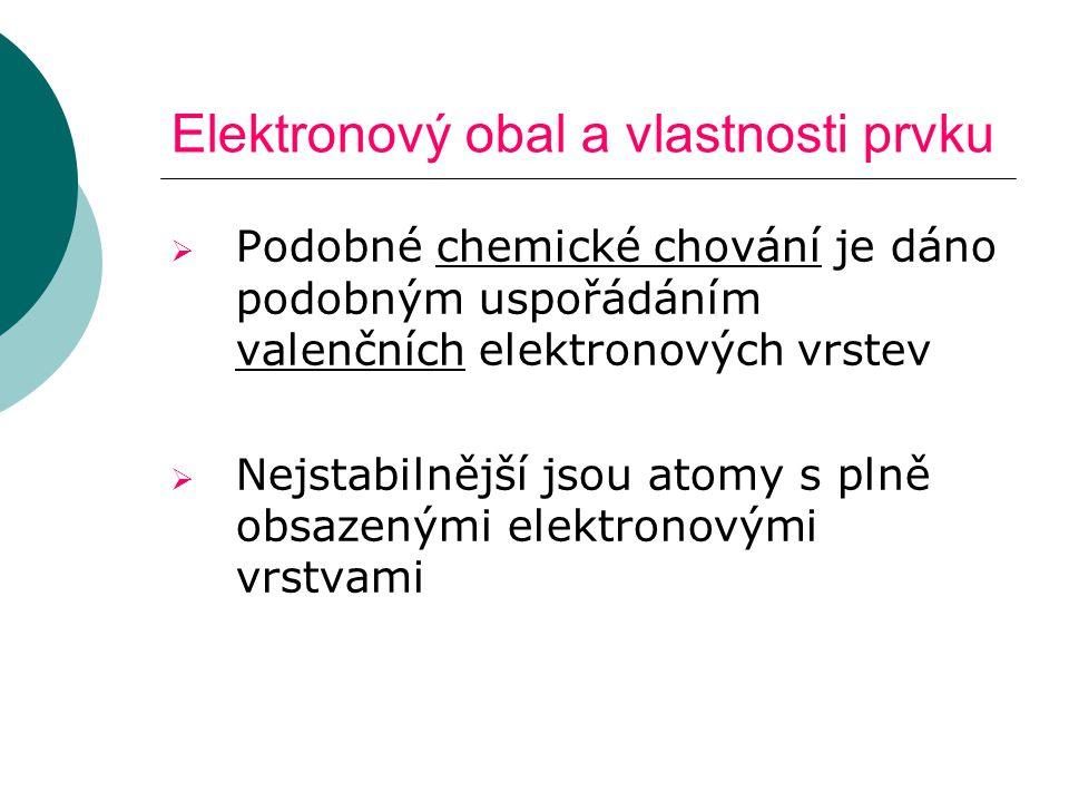 Elektronový obal a vlastnosti prvku