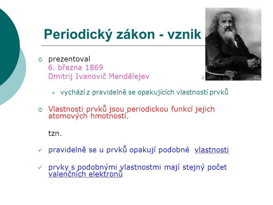 Periodický zákon - vznik