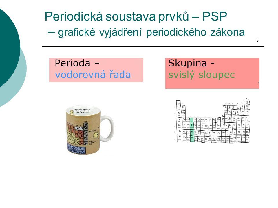 Periodická soustava prvků – PSP – grafické vyjádření periodického zákona 5