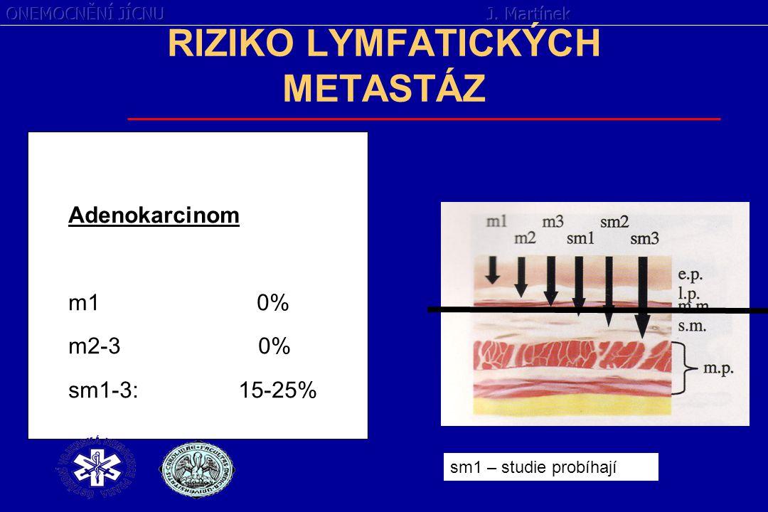 RIZIKO LYMFATICKÝCH METASTÁZ