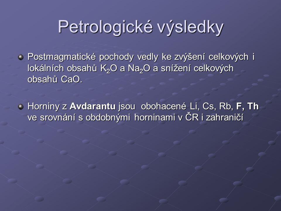 Petrologické výsledky