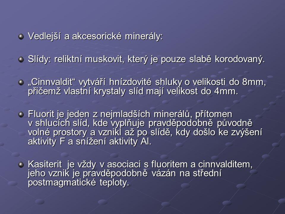 Vedlejší a akcesorické minerály: