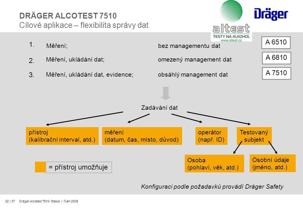 DRÄGER ALCOTEST 7510 Cílové aplikace – flexibilita správy dat