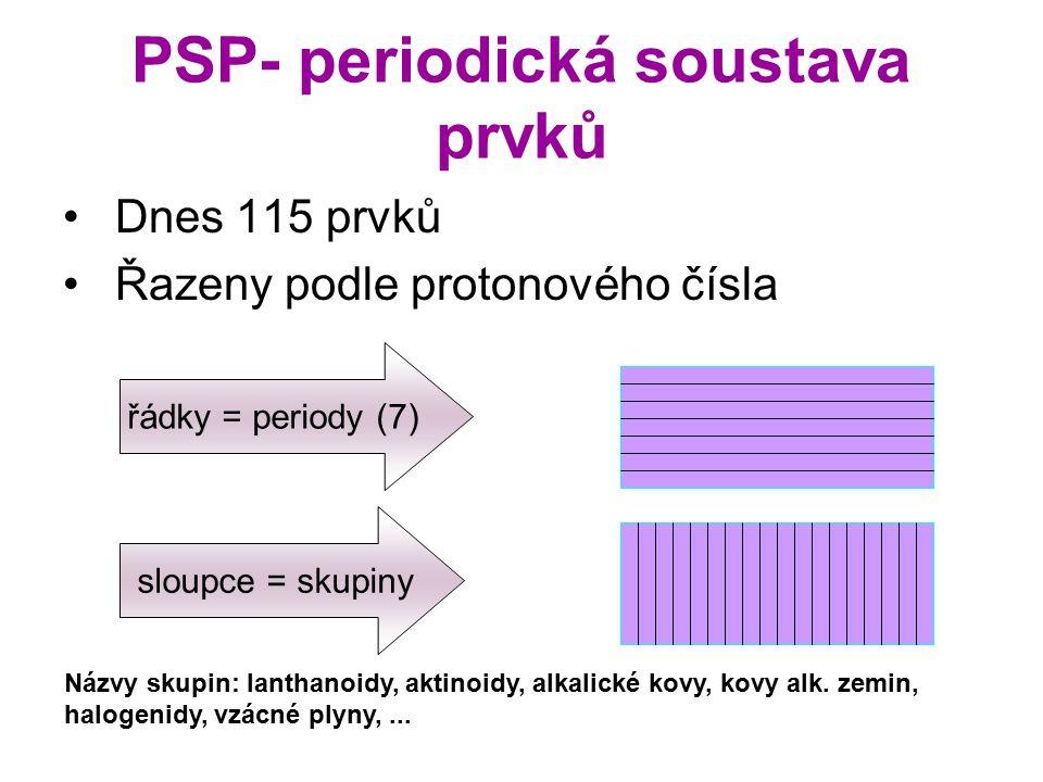 PSP- periodická soustava prvků