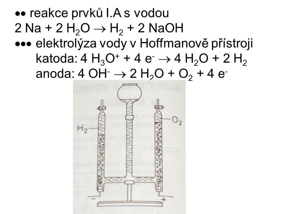  reakce prvků I.A s vodou
