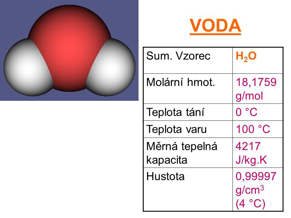 VODA Sum. Vzorec H2O Molární hmot. 18,1759 g/mol Teplota tání 0 °C