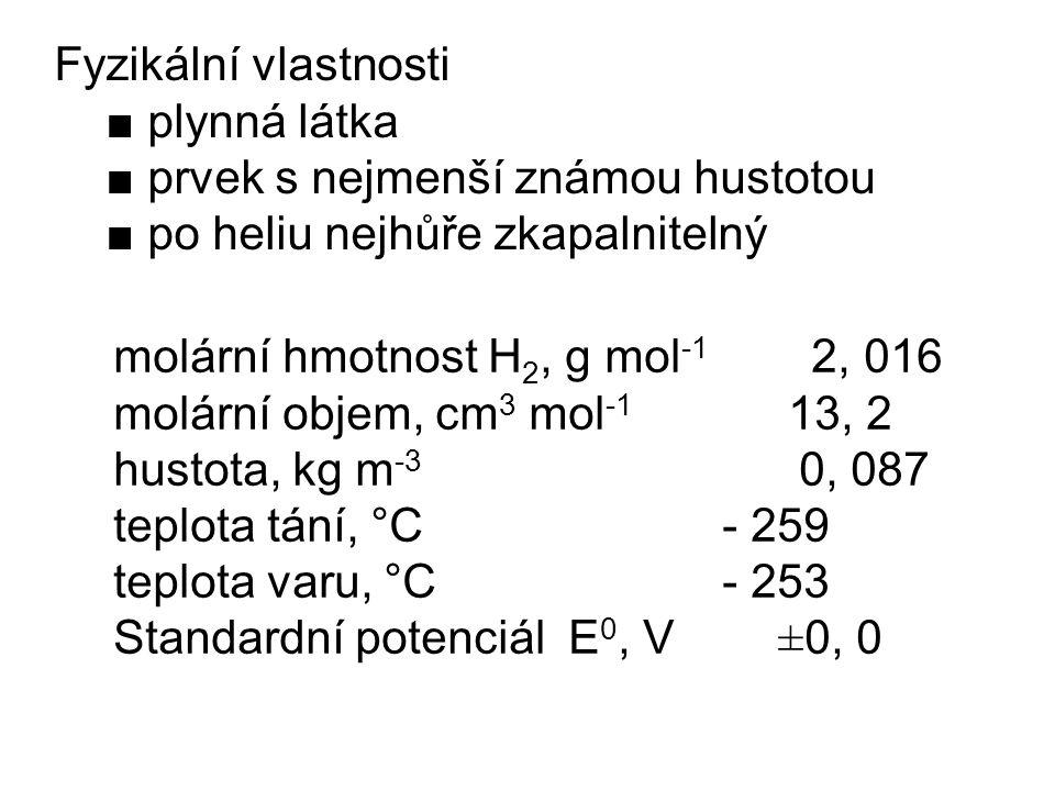 Fyzikální vlastnosti ■ plynná látka. ■ prvek s nejmenší známou hustotou. ■ po heliu nejhůře zkapalnitelný.