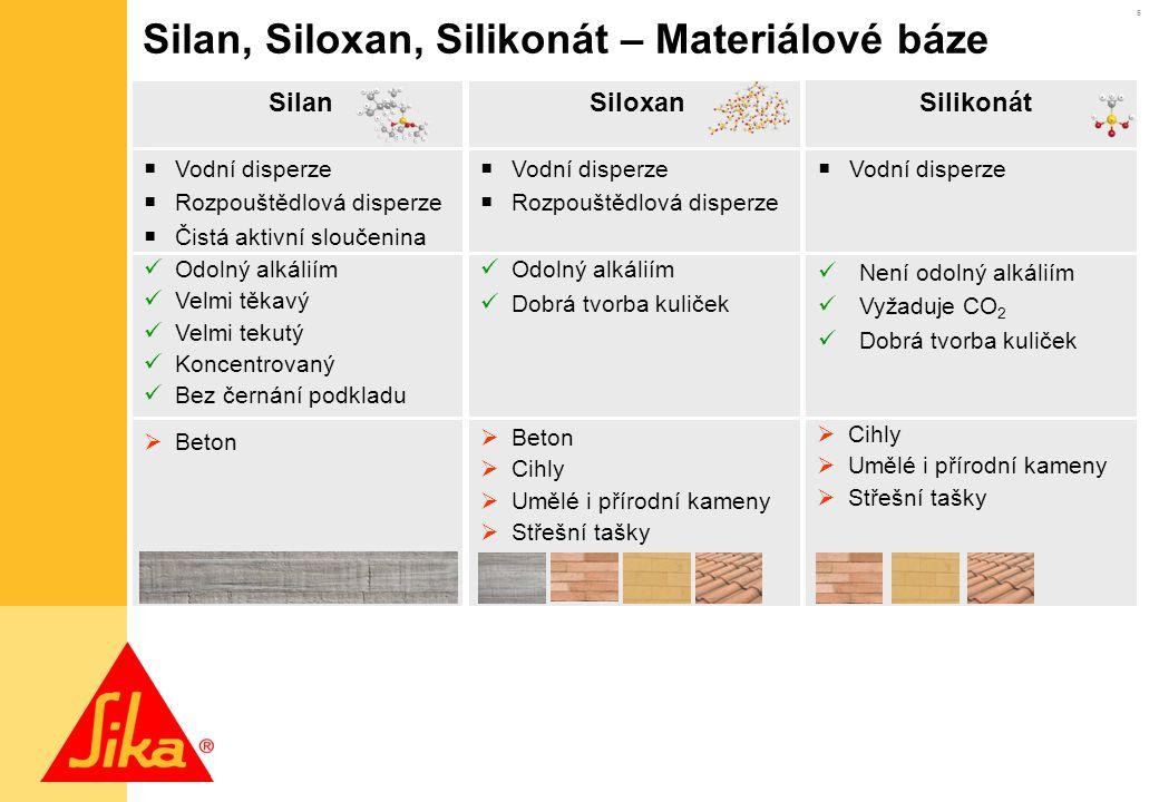 Silan, Siloxan, Silikonát – Materiálové báze