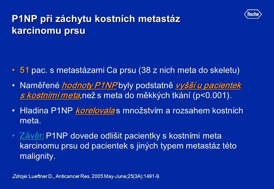 P1NP při záchytu kostních metastáz karcinomu prsu