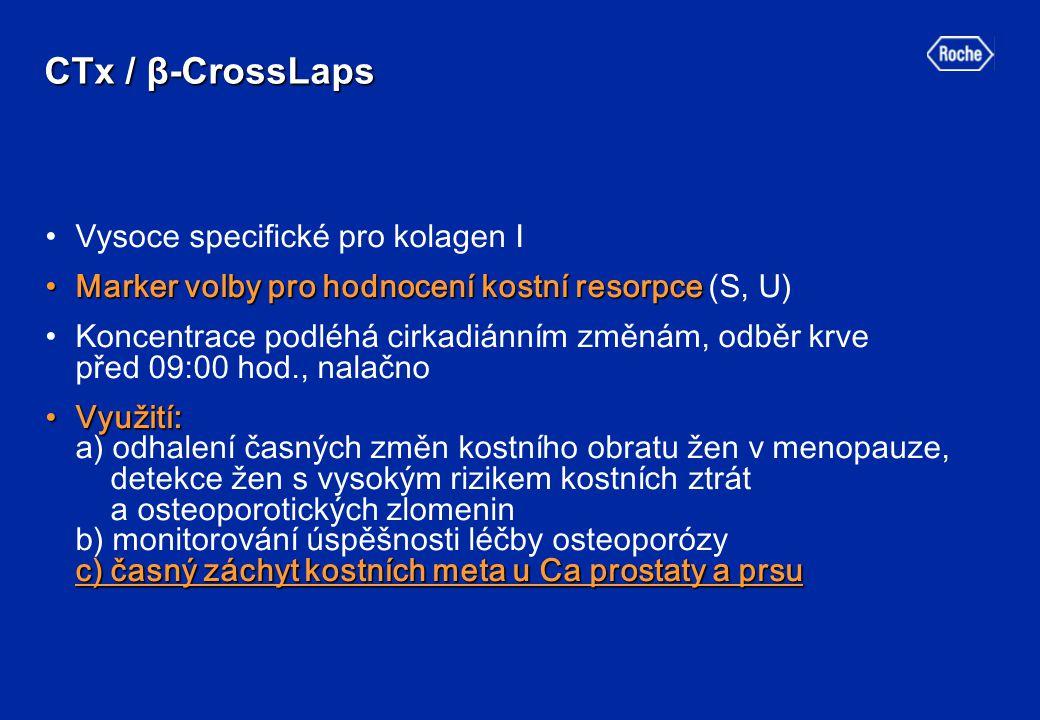 CTx / β-CrossLaps Vysoce specifické pro kolagen I