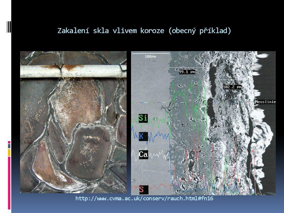 Zakalení skla vlivem koroze (obecný příklad) http://www. cvma. ac